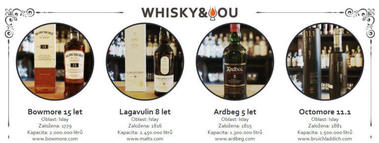 Whisky&You: online degustace whisky a 4 vzorky měsíčne k tomu